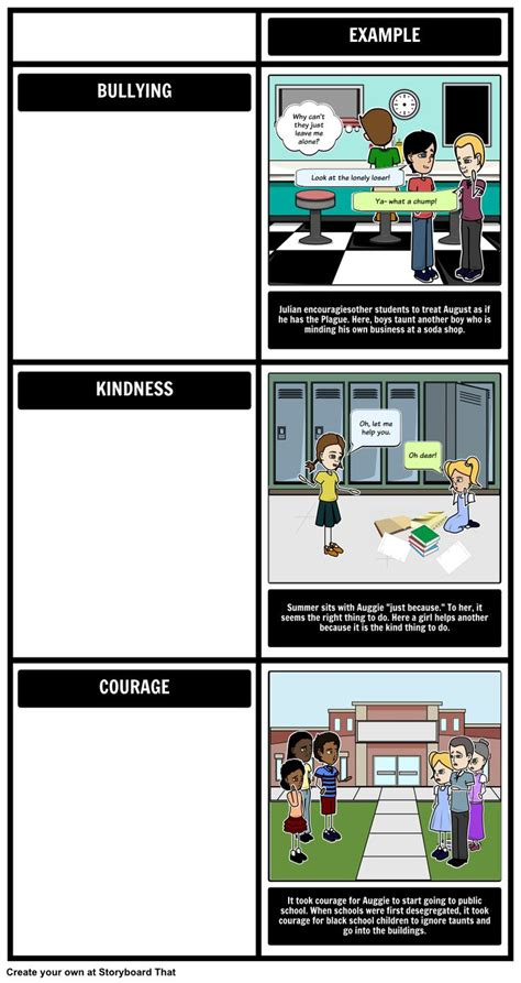 themes of book wonder 17 best images about book wonder by r j palacio on