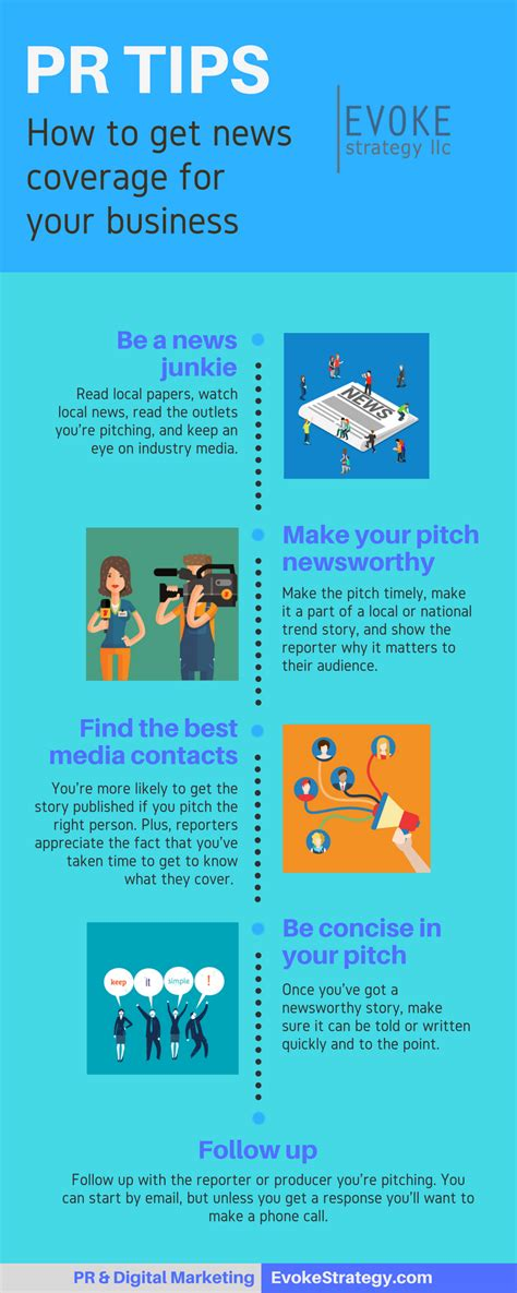 News And Tips by Pr Tips How To Get Press For Your Business Evoke