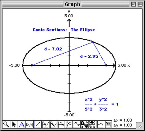 conic sections ellipses conic sections