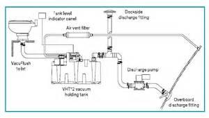 marine radio wiring guide free diagram schematic marine wiring diagram free