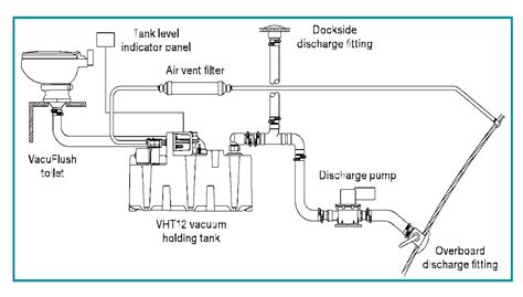 diagram of a toilet rv toilets installation diagrams wiring diagrams wiring