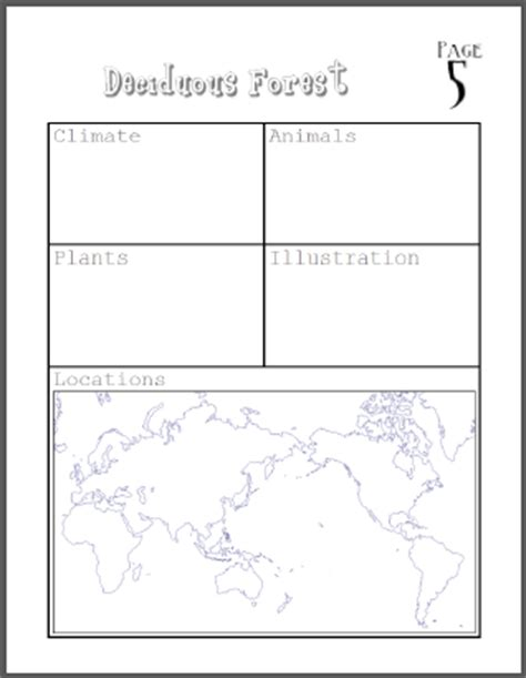 My Book About Biomes Project Student Handouts