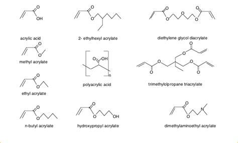 Acrylic Acid esterification acrylic acid esters acrylates