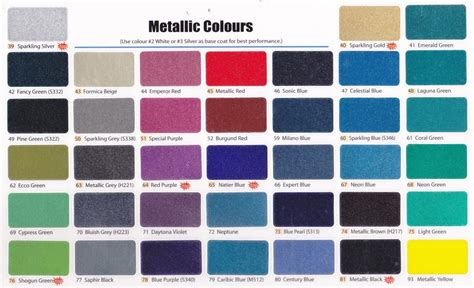 car paint color chart metallic 187 ideas home design