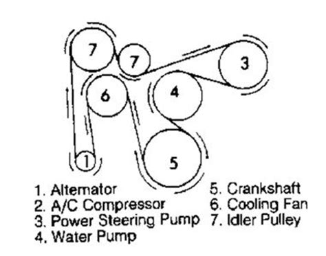 1996 jeep serpentine belt diagram serpintine belt routing we a 1995 jeep