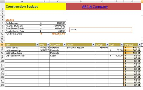 construction work schedule templates free how to make a staff schedule in excel business schedules