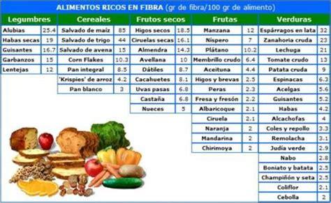 consejos de dieta  la diabetes tipo