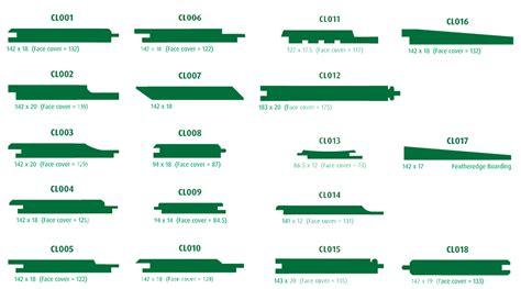 Cedar Shiplap Cladding Timber Cladding Profiles