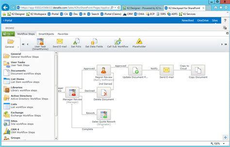 k2 sharepoint workflow visual studio the bpm