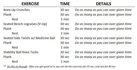ab exercises fitness advice for the quot average joe quot