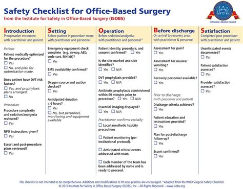 office safety checklist template institute for safety in office based surgery 187 safety