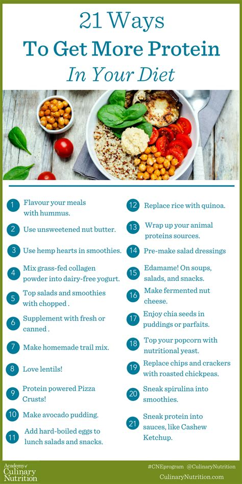 Ways To Get A 21 ways to get more protein in your diet