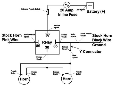 car horn wiring diagram relay required for fiamm freeway blasters