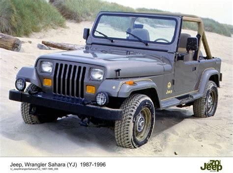 1996 Jeep Wrangler 1996 jeep wrangler