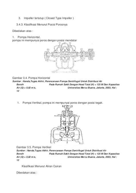 Pompa Sentrifugal Teori Desain Jilid 1 teori dasar pompa sebagai alat mesin fluida