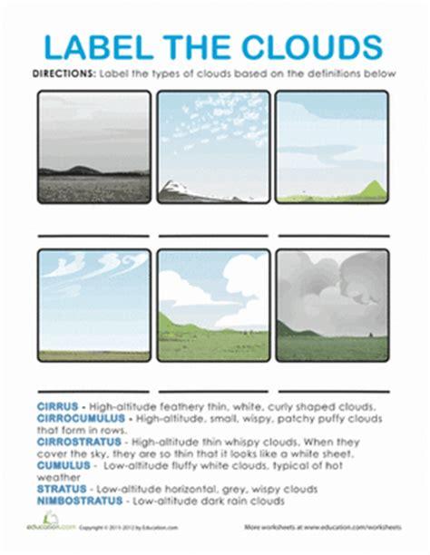 Cloud Types Worksheet by Worksheets Cloud Types Worksheet Opossumsoft Worksheets