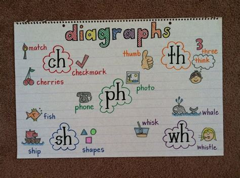 5 Letter Words Anchor 35 best images about slp blends and digraphs on