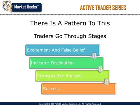 swing trading for beginners best swing trading tactics for beginners
