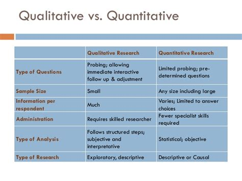 quantitative methods for health research a practical interactive guide to epidemiology and statistics books qualitative analysis boot c presentation slides