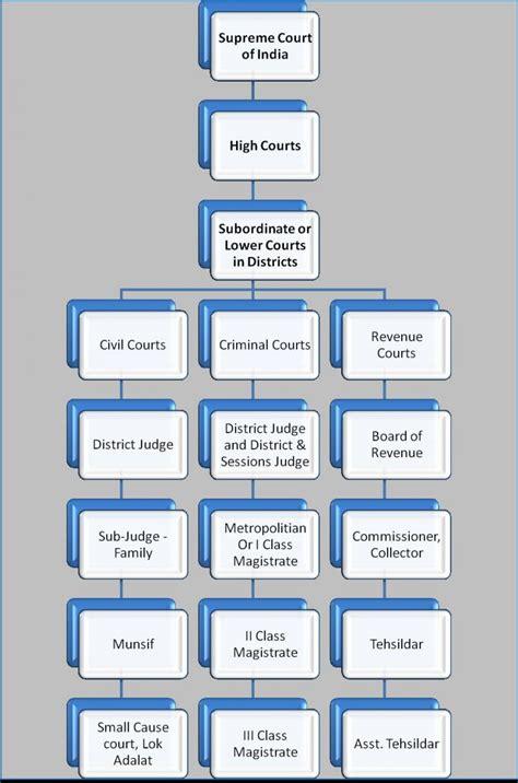 Sc Judicial Search Judici Driverlayer Search Engine