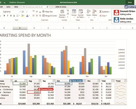 assets and liabilities template excel assets and liabilities spreadsheet buff