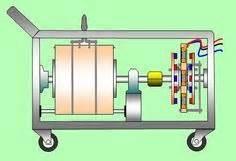 ultimate design free energy perpetual magnetic motor plans