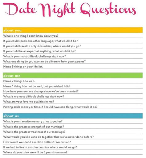 printable games for married couples how well do you know me questions for couples best 25 date
