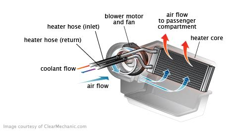 how much does a blower motor resistor cost heater blower motor resistor replacement cost for fiat 124 spider repairpal estimate