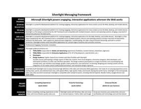 image gallery messaging frameworks