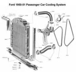 gallery for gt car radiator diagram