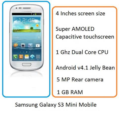 samsung galaxy s3 mini price in india on 29 november 2015 samsung galaxy s3 mini price in india 2013