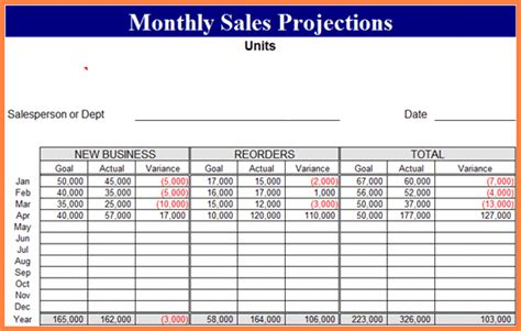sales forecast spreadsheet  excel spreadsheets