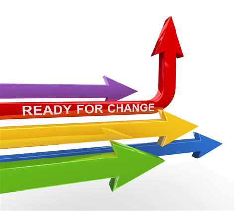 chagne cartoon change readiness survey change factory