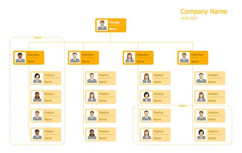 25 Typical Orgcharts Solution Conceptdraw Com Org Templates