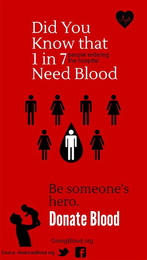 7 Reasons To Donate Blood by The 25 Best Blood Donation Posters Ideas On