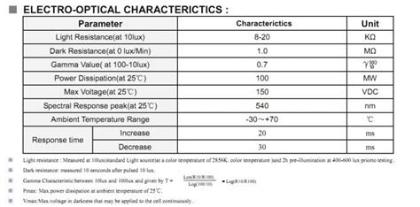 photoresistor specification 5mm cds photoconductive cell photoresistor for switch photocell resistor