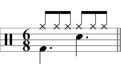 drum pattern triple time a complete list of music symbols with their meaning