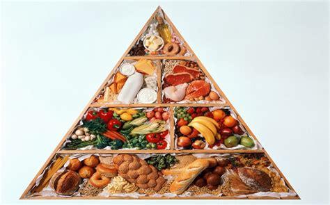 lobbyists distort our idea of a healthy diet al jazeera