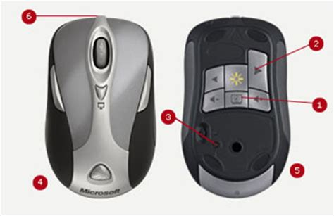 Mouse Presenter Laser Pointer microsoft wireless notebook presenter mouse 8000 electronics