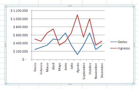 Tutorial Excel Graficos 2007 | tutorial crear gr 225 fico de linea en excel 2007 taringa
