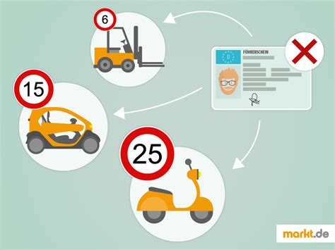 25 Kmh Auto Mit Mofaführerschein by Was Darf Ich Ohne F 252 Hrerschein Fahren Markt De
