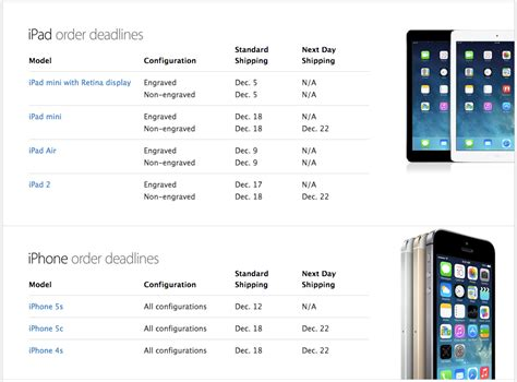 iPad and iPhone Shipping Info   iSource