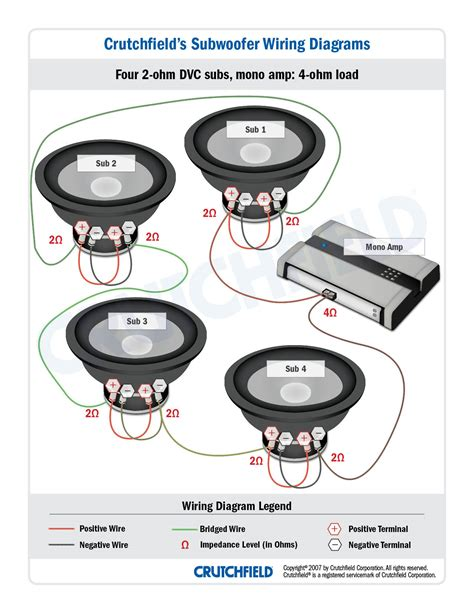 powered subwoofer wiring diagram agnitum me