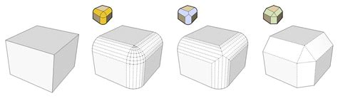 sketchup layout rounded rectangle take the edge off roundcorner sketchup blog