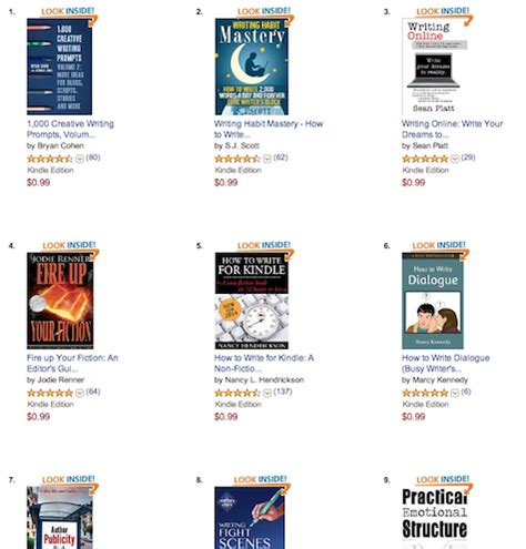 book categories on amazon writers march to a bestseller a post mortem
