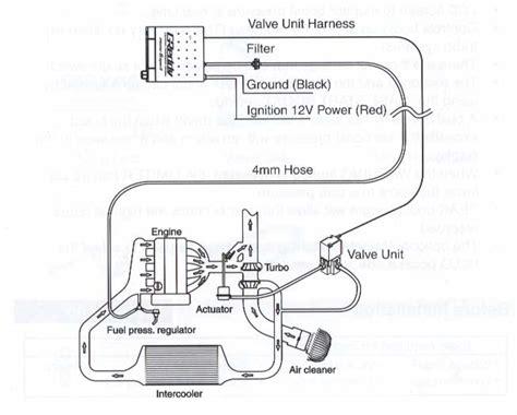 cat 6 wiring diagram icc cat 6 tools wiring diagram