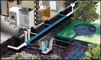 Garden Water Tanks » New Home Design