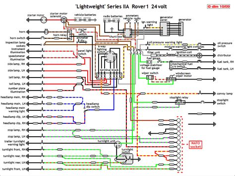 land rover discovery 1 charging diagram wiring diagram