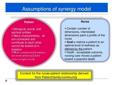 synergy model nursing theory aacn synergy model for patient care pictures to pin on
