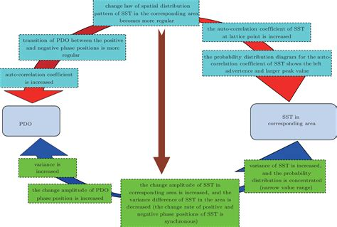 hr diagram transitions hr diagram transitions choice image how to guide and